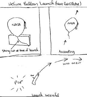 My rough sketch of cost-effective shuttle launch idea. Image links to large version in new window